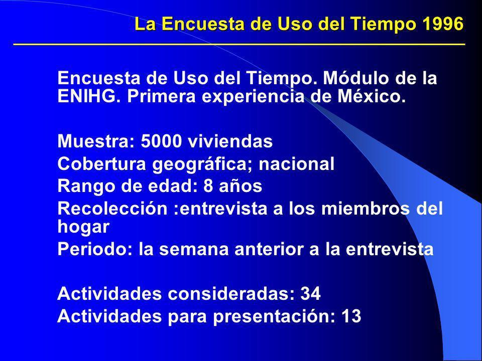 La Encuesta de Uso del Tiempo 1996 Encuesta de Uso del Tiempo. Módulo de la ENIHG. Primera experiencia de México. Muestra: 5000 viviendas Cobertura ge