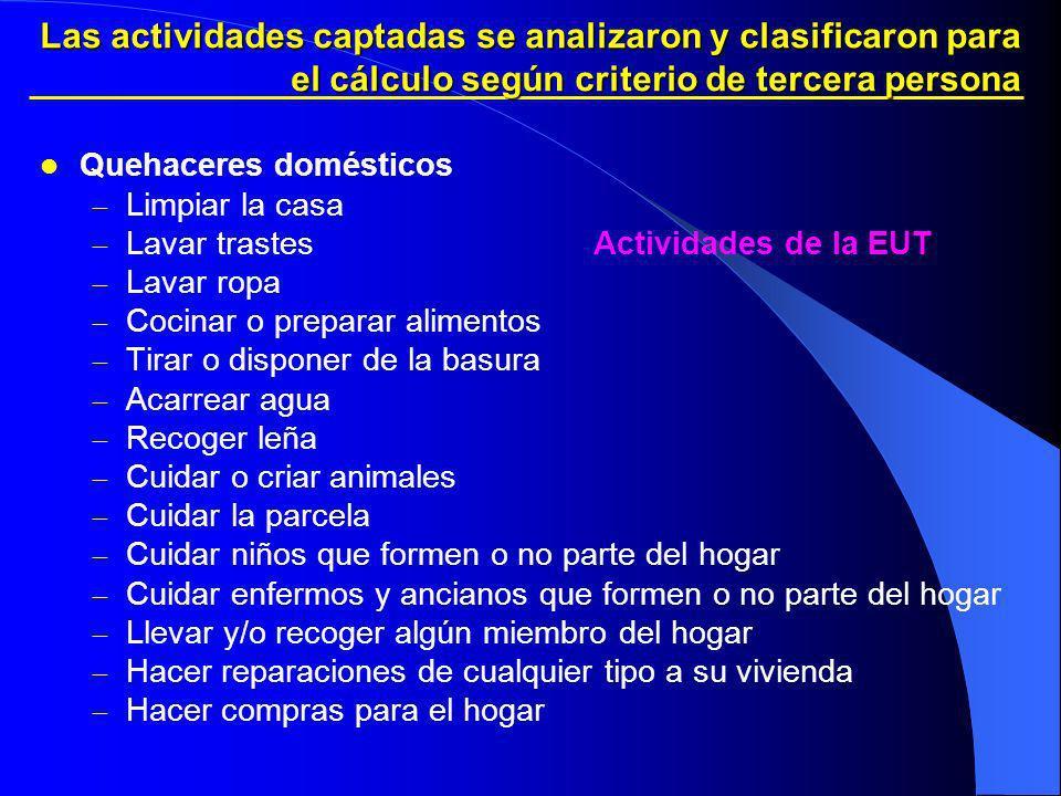 Las actividades captadas se analizaron y clasificaron para el cálculo según criterio de tercera persona Quehaceres domésticos – Limpiar la casa – Lava