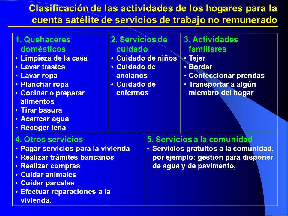 Clasificación de las actividades de los hogares para la cuenta satélite de servicios de trabajo no remunerado 1. Quehaceres domésticos Limpieza de la