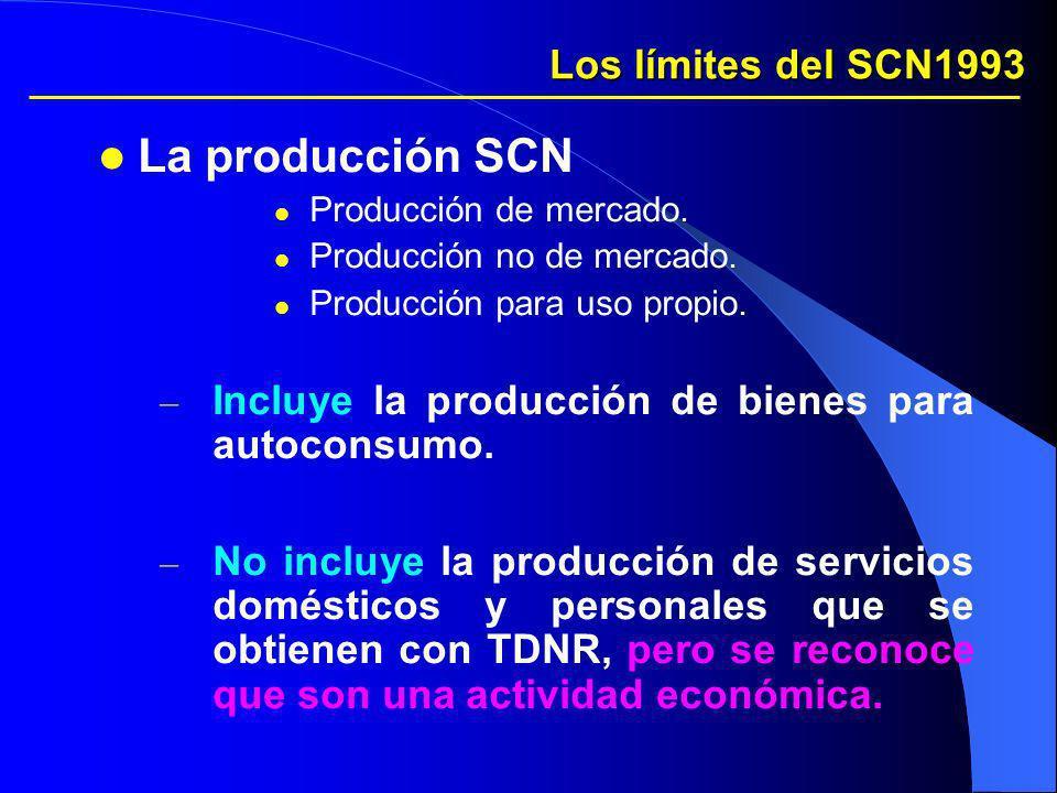 Los límites del SCN1993 La producción SCN Producción de mercado. Producción no de mercado. Producción para uso propio. – Incluye la producción de bien
