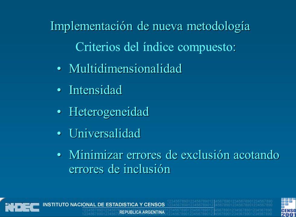 Implementación de nueva metodología : Criterios del índice compuesto: MultidimensionalidadMultidimensionalidad IntensidadIntensidad HeterogeneidadHete