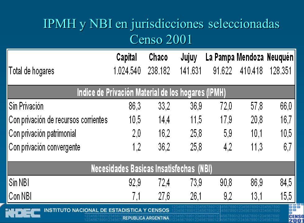 IPMH y NBI en jurisdicciones seleccionadas Censo 2001