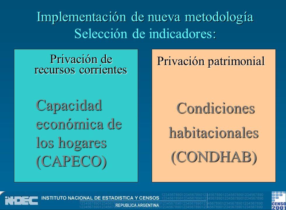 Implementación de nueva metodología : Implementación de nueva metodología Selección de indicadores: Privación patrimonial Privación de recursos corrie