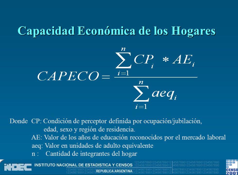 Capacidad Económica de los Hogares Donde CP: Condición de perceptor definida por ocupación/jubilación, edad, sexo y región de residencia. AE: Valor de