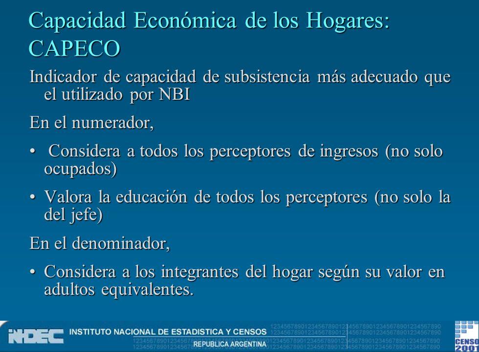 Capacidad Económica de los Hogares: CAPECO Indicador de capacidad de subsistencia más adecuado que el utilizado por NBI En el numerador, Considera a t