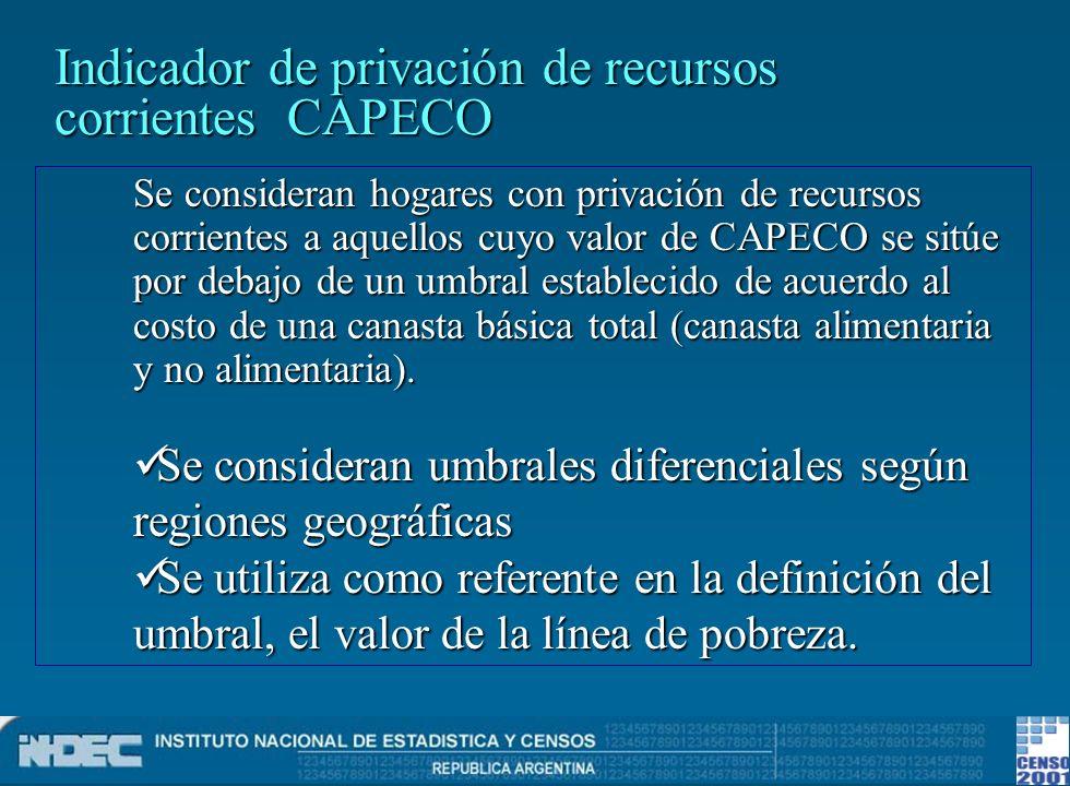 Indicador de privación de recursos corrientes CAPECO Se consideran hogares con privación de recursos corrientes a aquellos cuyo valor de CAPECO se sit