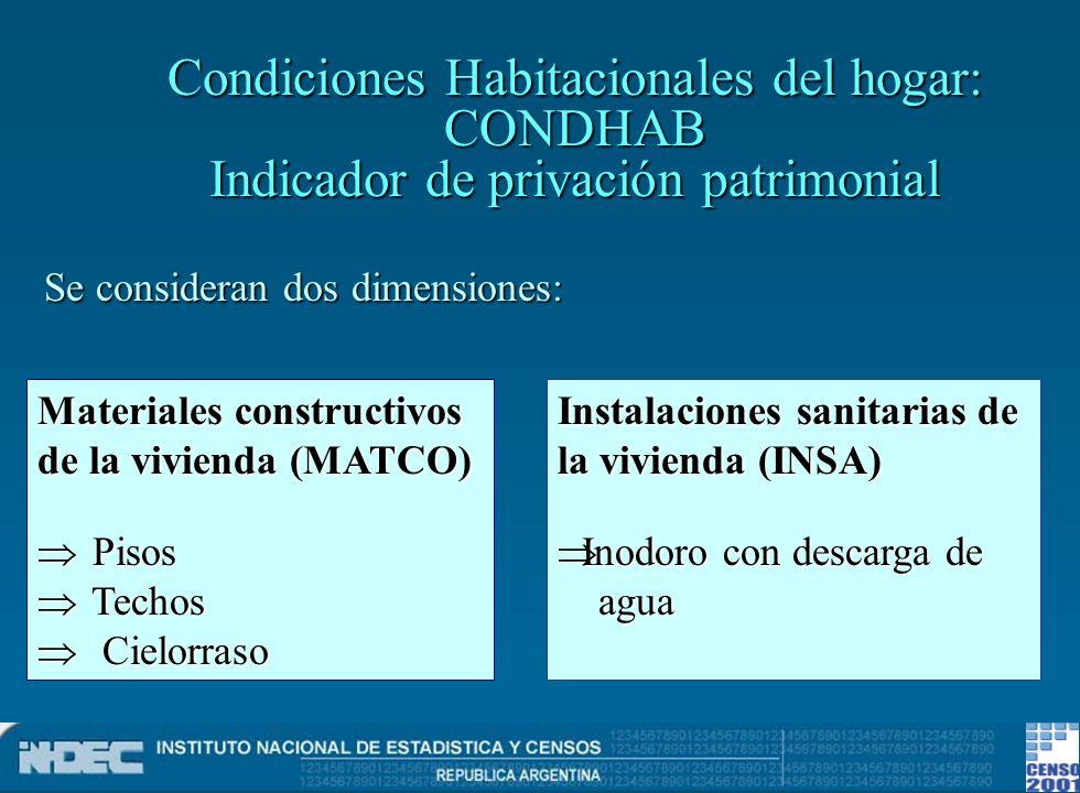 Condiciones Habitacionales del hogar: CONDHAB Indicador de privación patrimonial Se consideran dos dimensiones: Materiales constructivos de la viviend