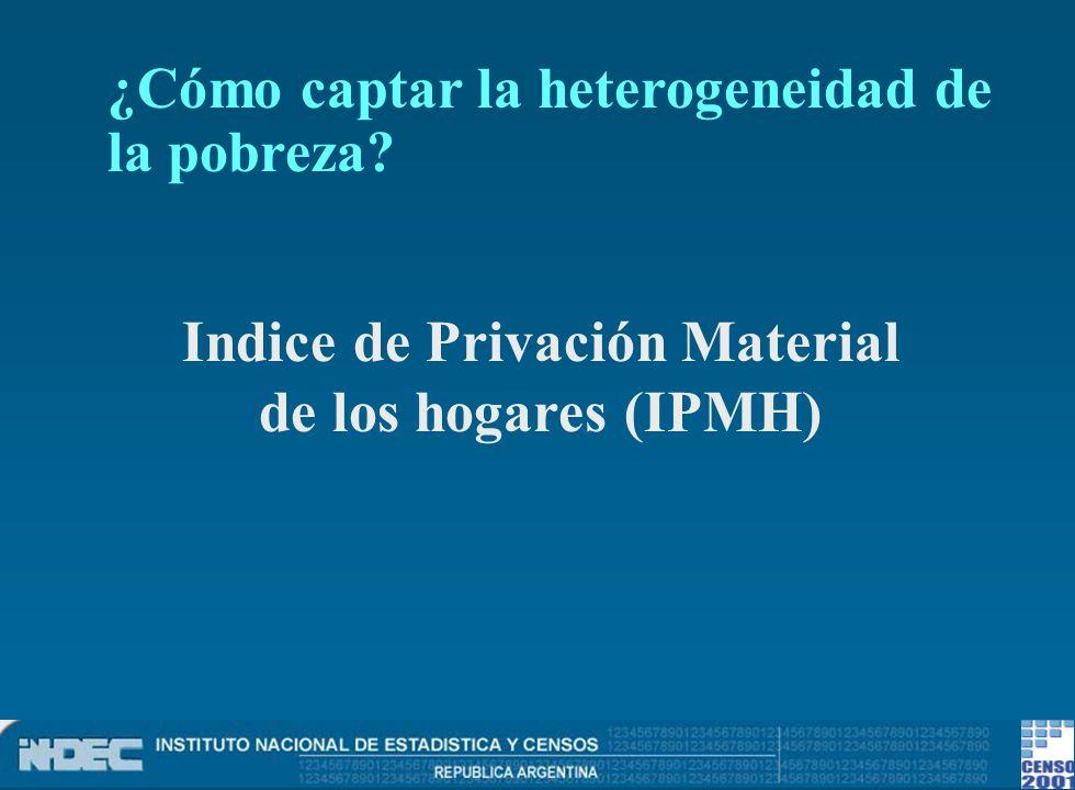 Hogares según IPMH por indicadores seleccionados Provincia de Catamarca - Censo 2001 Fuente:Censo Nacional de Población, Hogares y Viviendas.