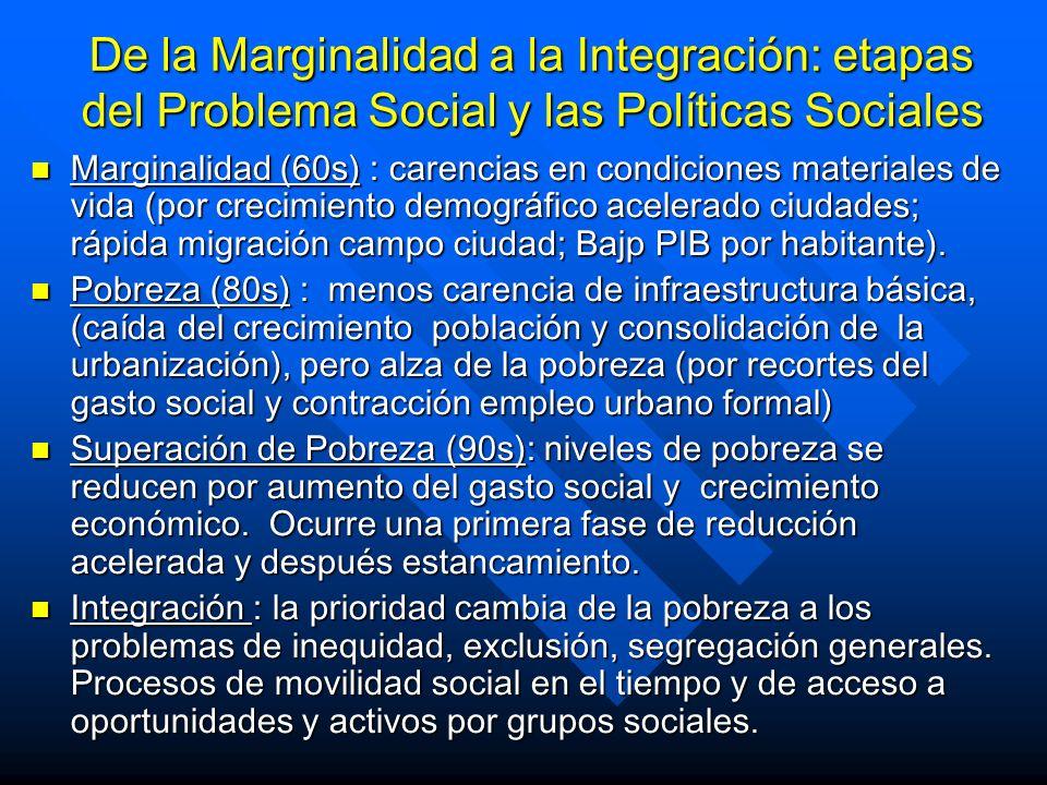 De la Marginalidad a la Integración: etapas del Problema Social y las Políticas Sociales Marginalidad (60s) : carencias en condiciones materiales de v