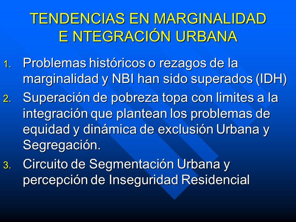 1) ESTRUCTURA DE MARGINALIDAD – POBREZA - INTEGRACIÓN Campamentos 1996, Hogares con NBI, Déficit Habitacional y Pobreza 2002-2003 expresados como % de Hogares comparado con % hogares urbanos distantes de bienes públicos urbanos Fuente: CAMPAMENTOS (CATASTRO MINVU-INVI; 1997); NBI Y DEFICIT (MINVU Y CENSO 2002); POBREZA (CASEN 2003); DISTANCIA A PLAZAS Y ESCUELAS (CASEN 2000); CONSUMO DEPORTE Y CULTURA (ADAPTACION CHILE DEPORTE Y ENCUESTA CONSUMO CULTURAL)