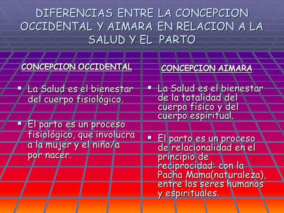 DIFERENCIAS ENTRE LA CONCEPCION OCCIDENTAL Y AIMARA EN RELACION A LA SALUD Y EL PARTO CONCEPCION OCCIDENTAL La Salud es el bienestar del cuerpo fisiol