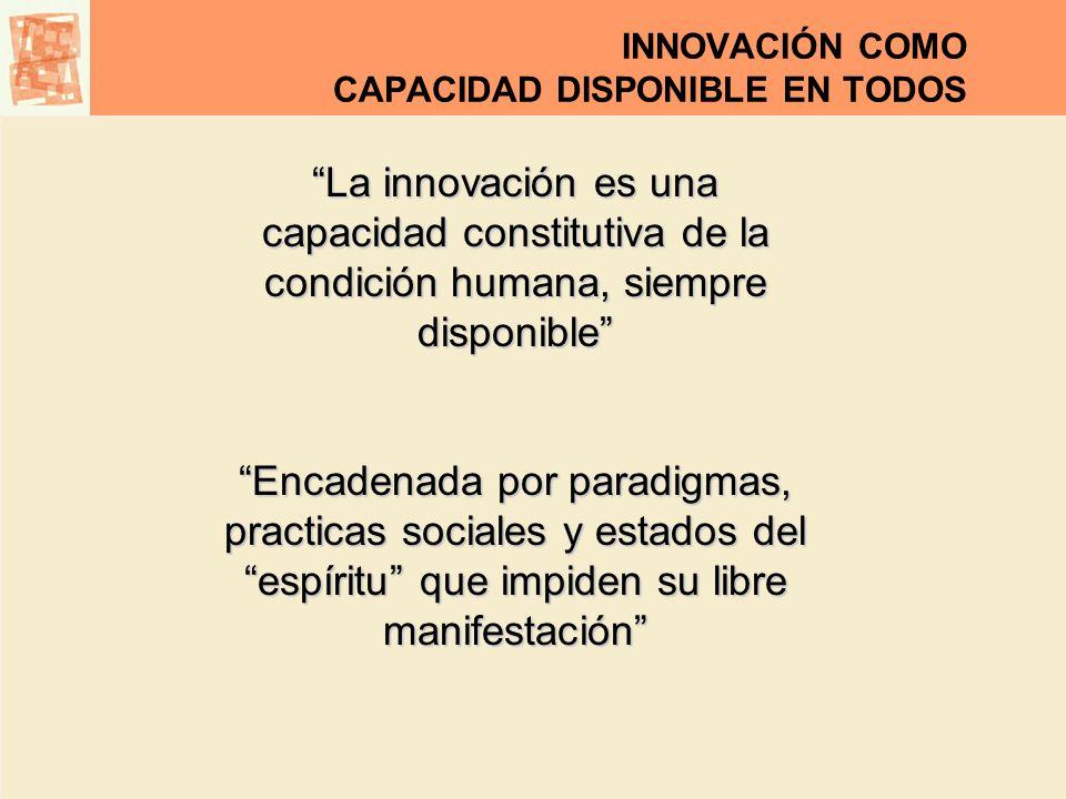 INNOVACIÓN COMO CAPACIDAD DISPONIBLE EN TODOS La innovación es una capacidad constitutiva de la condición humana, siempre disponible Encadenada por pa