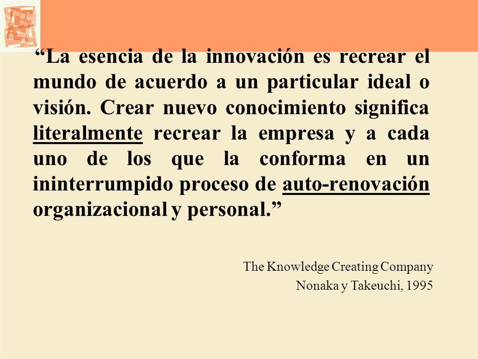 La esencia de la innovación es recrear el mundo de acuerdo a un particular ideal o visión. Crear nuevo conocimiento significa literalmente recrear la