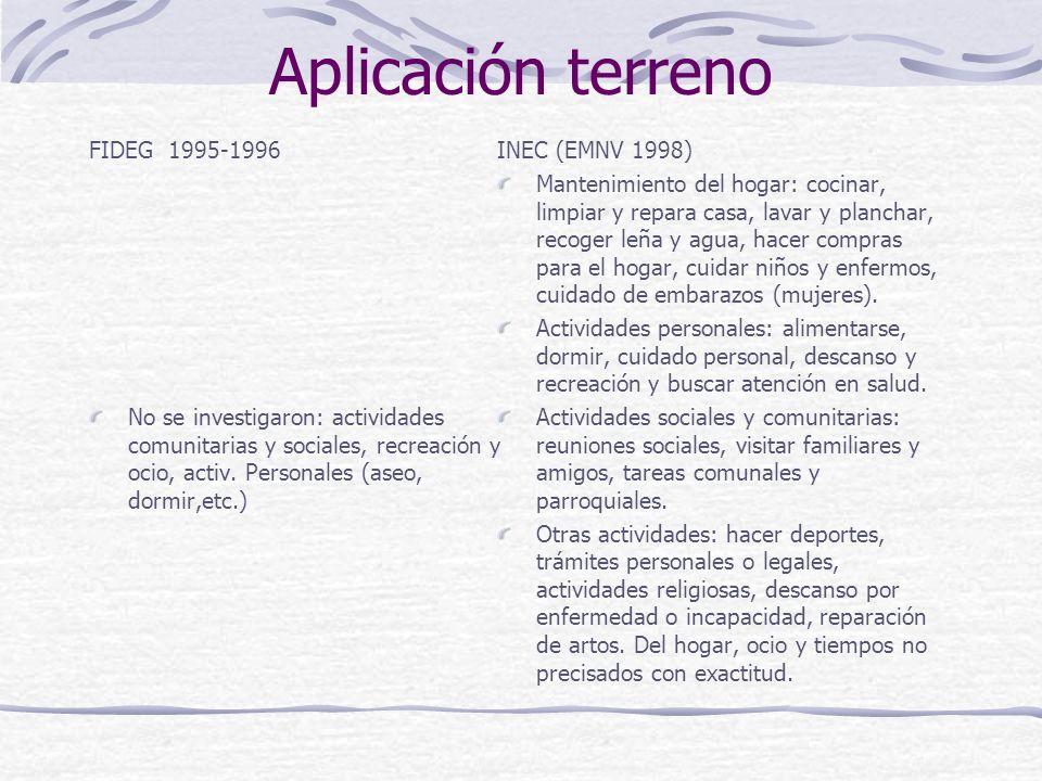 Aplicación terreno FIDEG 1995-1996 No se investigaron: actividades comunitarias y sociales, recreación y ocio, activ.