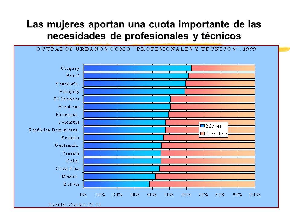 Las mujeres aportan una cuota importante de las necesidades de profesionales y técnicos