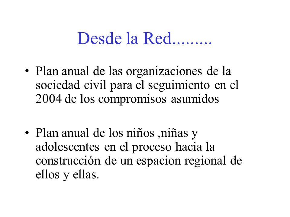 Desde la Red......... Plan anual de las organizaciones de la sociedad civil para el seguimiento en el 2004 de los compromisos asumidos Plan anual de l