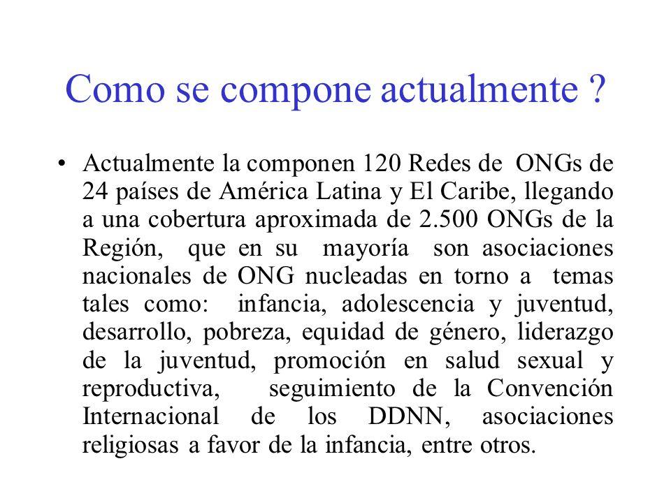 Como se compone actualmente ? Actualmente la componen 120 Redes de ONGs de 24 países de América Latina y El Caribe, llegando a una cobertura aproximad
