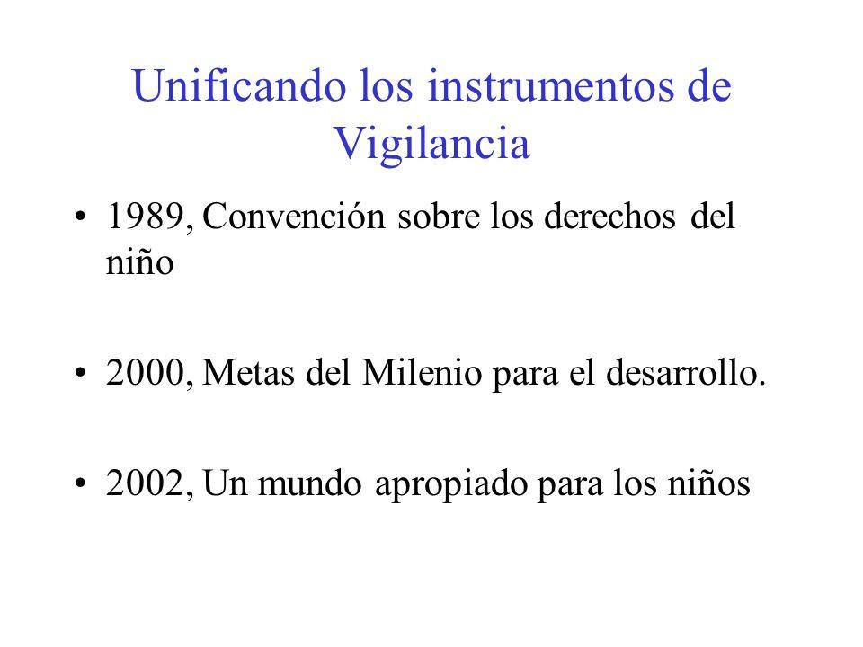 Unificando los instrumentos de Vigilancia 1989, Convención sobre los derechos del niño 2000, Metas del Milenio para el desarrollo. 2002, Un mundo apro