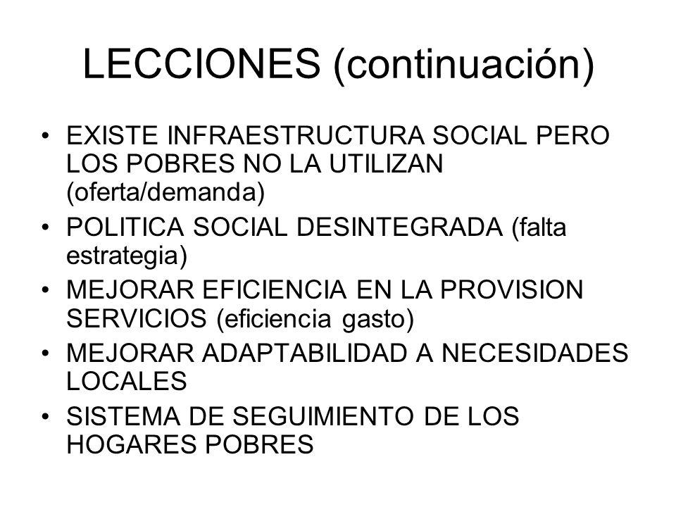 LECCIONES (continuación) EXISTE INFRAESTRUCTURA SOCIAL PERO LOS POBRES NO LA UTILIZAN (oferta/demanda) POLITICA SOCIAL DESINTEGRADA (falta estrategia) MEJORAR EFICIENCIA EN LA PROVISION SERVICIOS (eficiencia gasto) MEJORAR ADAPTABILIDAD A NECESIDADES LOCALES SISTEMA DE SEGUIMIENTO DE LOS HOGARES POBRES