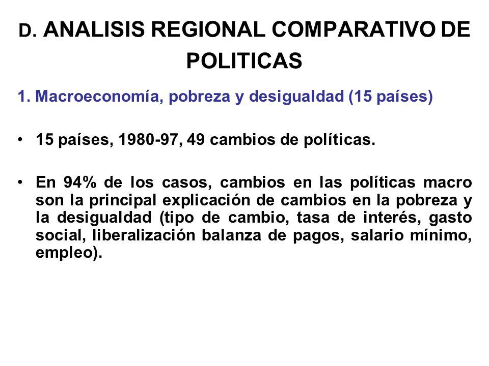 D. ANALISIS REGIONAL COMPARATIVO DE POLITICAS 1.