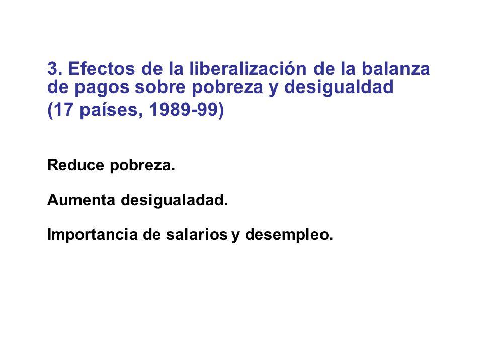 3. Efectos de la liberalización de la balanza de pagos sobre pobreza y desigualdad (17 países, 1989-99) Reduce pobreza. Aumenta desigualadad. Importan