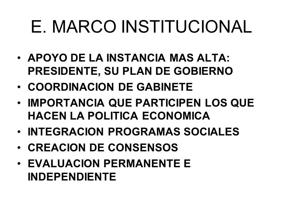 E. MARCO INSTITUCIONAL APOYO DE LA INSTANCIA MAS ALTA: PRESIDENTE, SU PLAN DE GOBIERNO COORDINACION DE GABINETE IMPORTANCIA QUE PARTICIPEN LOS QUE HAC