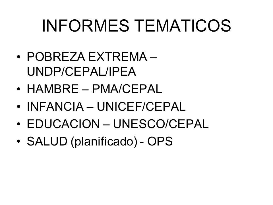 INFORMES TEMATICOS POBREZA EXTREMA – UNDP/CEPAL/IPEA HAMBRE – PMA/CEPAL INFANCIA – UNICEF/CEPAL EDUCACION – UNESCO/CEPAL SALUD (planificado) - OPS