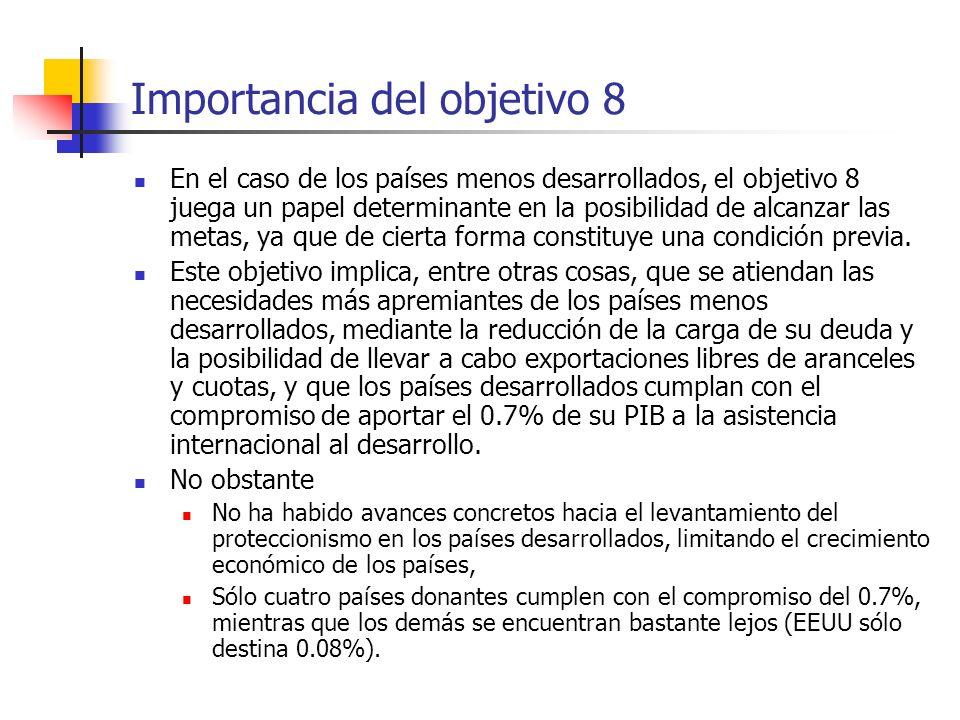 Importancia del objetivo 8 En el caso de los países menos desarrollados, el objetivo 8 juega un papel determinante en la posibilidad de alcanzar las m