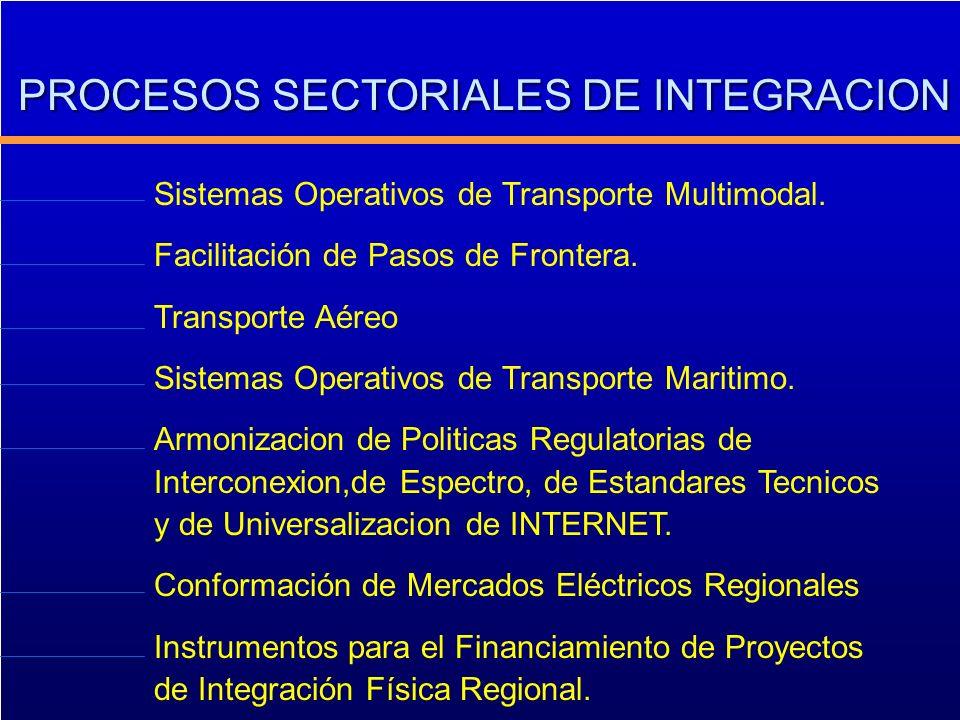 PROCESOS SECTORIALES DE INTEGRACION Sistemas Operativos de Transporte Multimodal. Facilitación de Pasos de Frontera. Transporte Aéreo Sistemas Operati