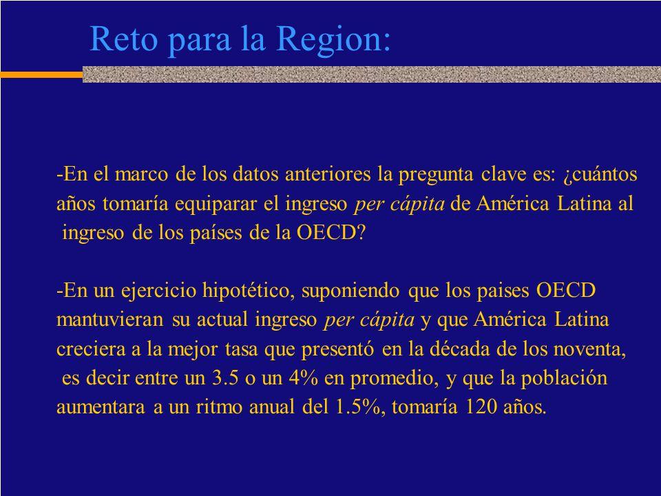 Reto para la Region: - En el marco de los datos anteriores la pregunta clave es: ¿cuántos años tomaría equiparar el ingreso per cápita de América Lati