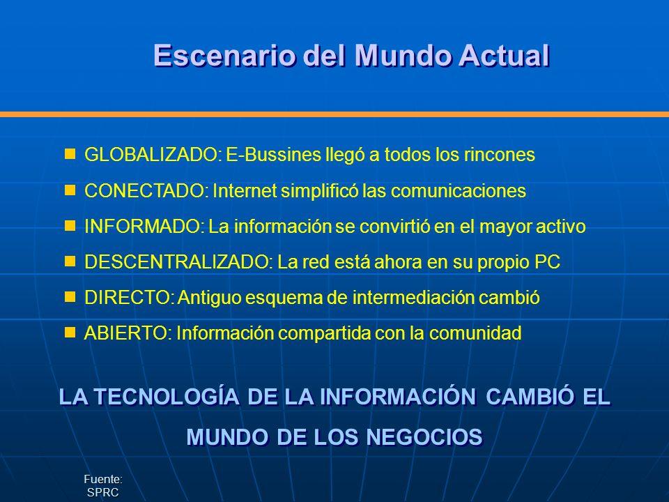 LA TECNOLOGÍA DE LA INFORMACIÓN CAMBIÓ EL MUNDO DE LOS NEGOCIOS LA TECNOLOGÍA DE LA INFORMACIÓN CAMBIÓ EL MUNDO DE LOS NEGOCIOS GLOBALIZADO: E-Bussine