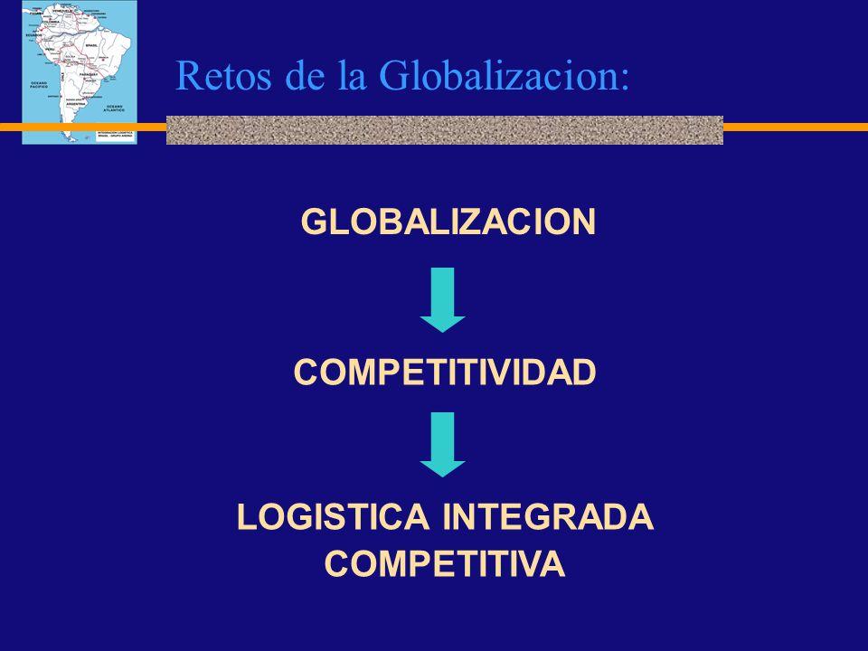 Retos de la Globalizacion: GLOBALIZACION COMPETITIVIDAD LOGISTICA INTEGRADA COMPETITIVA