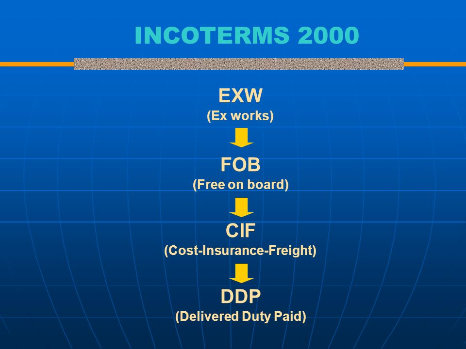 INCOTERMS 2000 EXW (Ex works) FOB (Free on board) CIF (Cost-Insurance-Freight) DDP (Delivered Duty Paid)