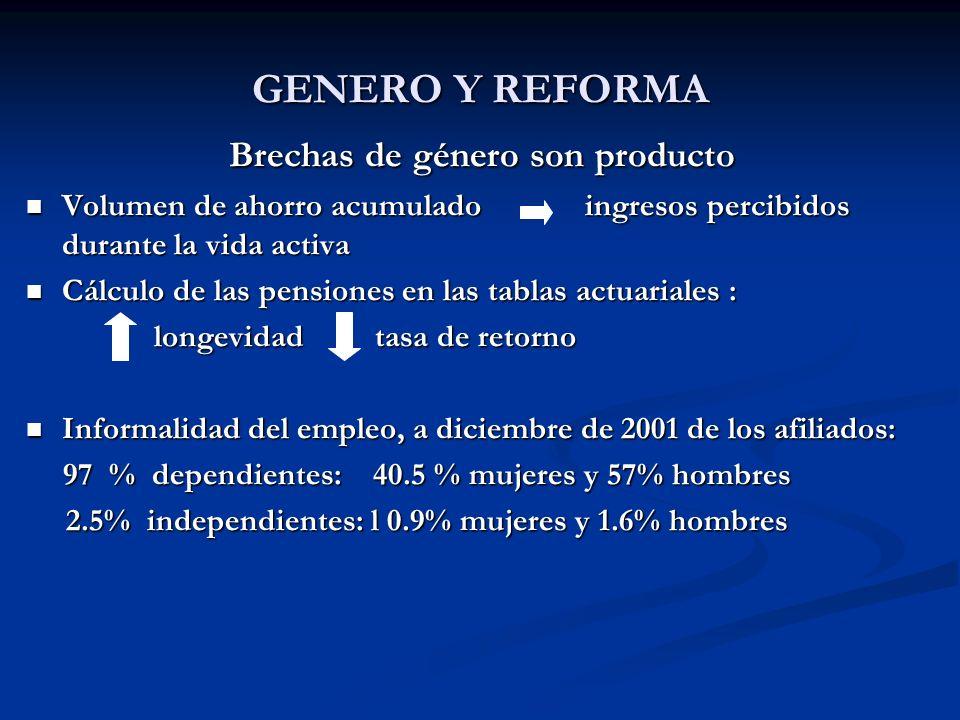 GENERO Y REFORMA Brechas de género son producto Brechas de género son producto Volumen de ahorro acumulado ingresos percibidos durante la vida activa