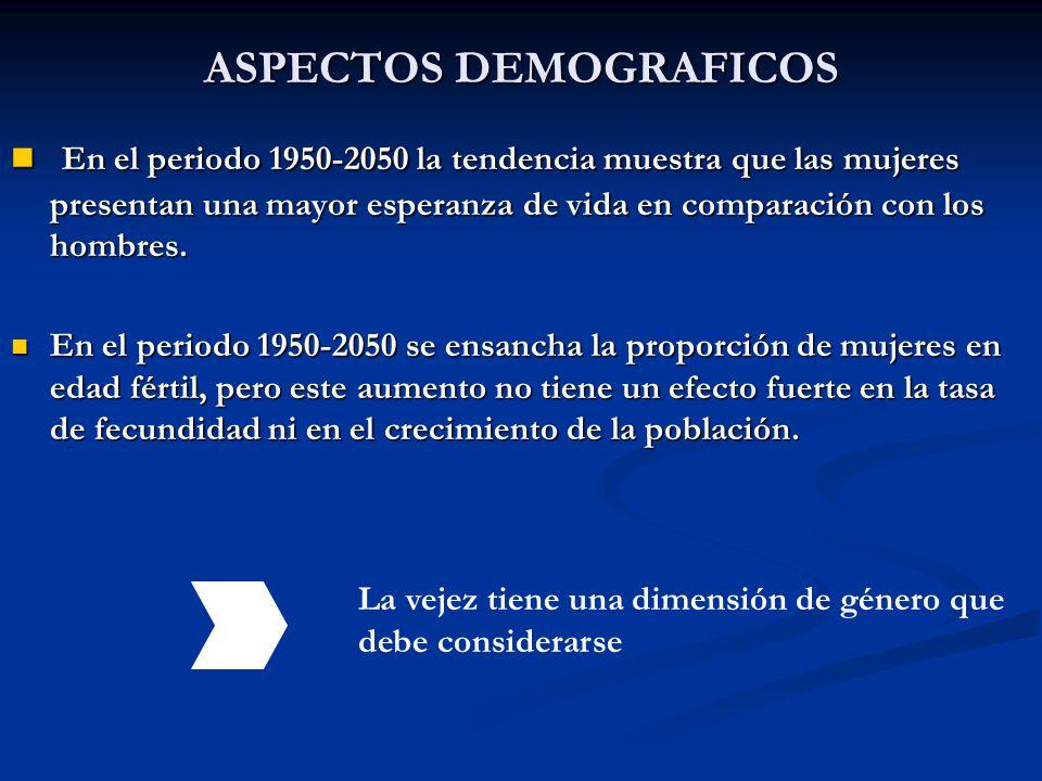 ASPECTOS DEMOGRAFICOS En el periodo 1950-2050 la tendencia muestra que las mujeres presentan una mayor esperanza de vida en comparación con los hombre