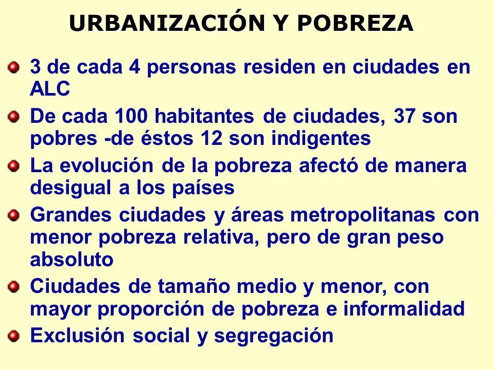 URBANIZACIÓN Y POBREZA 3 de cada 4 personas residen en ciudades en ALC De cada 100 habitantes de ciudades, 37 son pobres -de éstos 12 son indigentes La evolución de la pobreza afectó de manera desigual a los países Grandes ciudades y áreas metropolitanas con menor pobreza relativa, pero de gran peso absoluto Ciudades de tamaño medio y menor, con mayor proporción de pobreza e informalidad Exclusión social y segregación