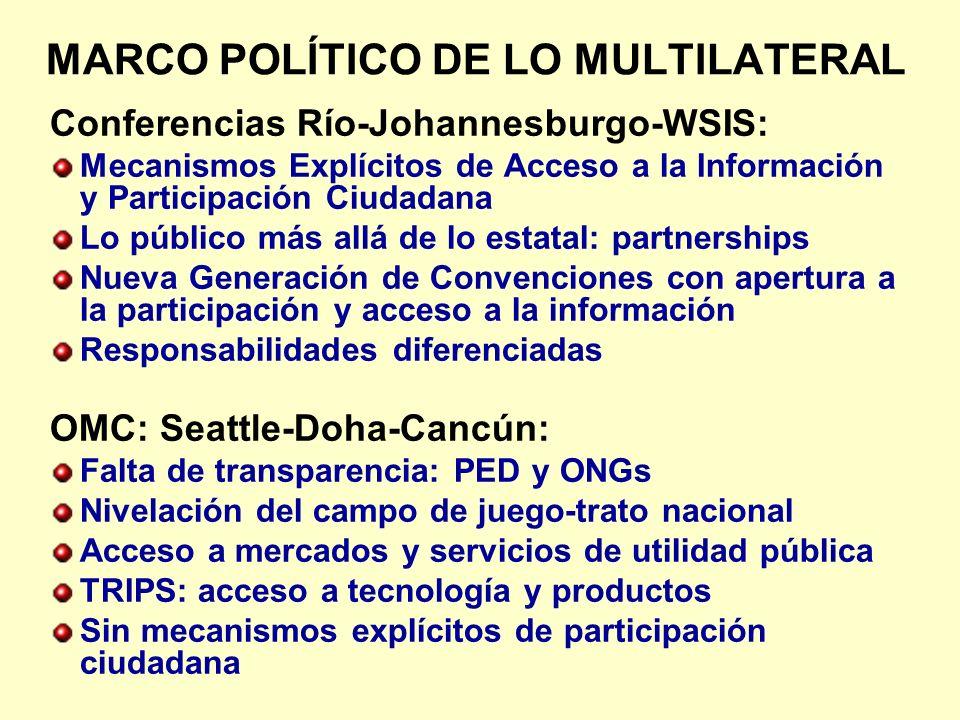MARCO POLÍTICO DE LO MULTILATERAL Conferencias Río-Johannesburgo-WSIS: Mecanismos Explícitos de Acceso a la Información y Participación Ciudadana Lo público más allá de lo estatal: partnerships Nueva Generación de Convenciones con apertura a la participación y acceso a la información Responsabilidades diferenciadas OMC: Seattle-Doha-Cancún: Falta de transparencia: PED y ONGs Nivelación del campo de juego-trato nacional Acceso a mercados y servicios de utilidad pública TRIPS: acceso a tecnología y productos Sin mecanismos explícitos de participación ciudadana