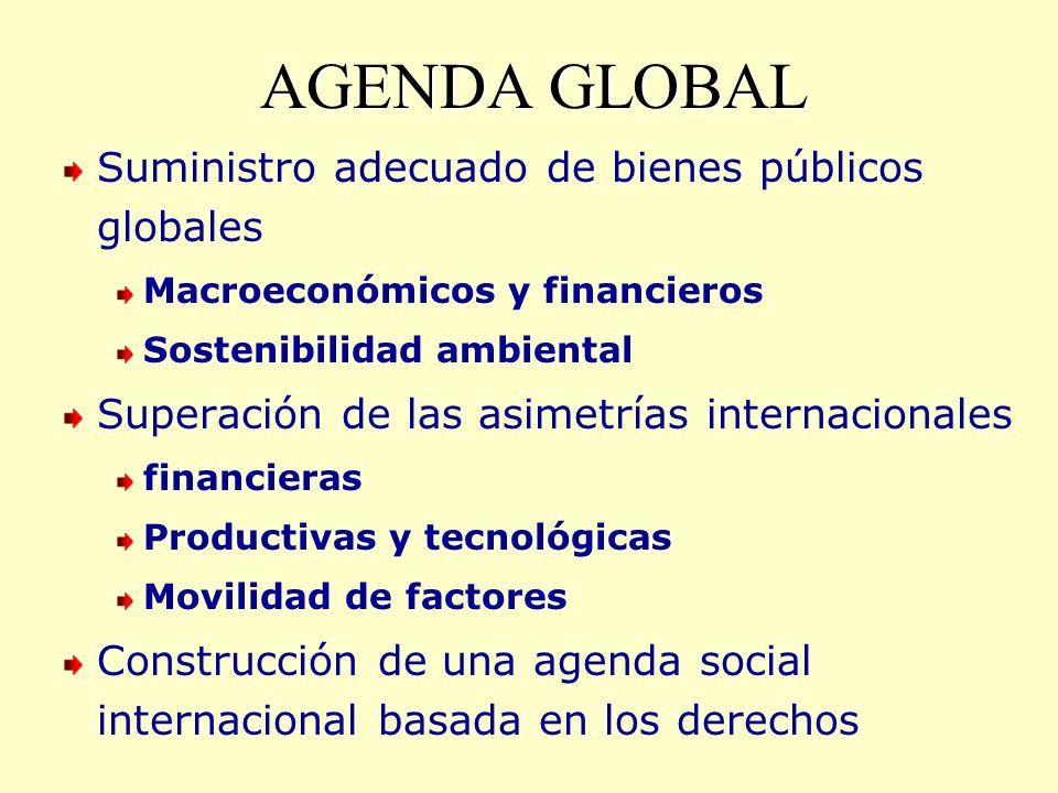 AGENDA GLOBAL Suministro adecuado de bienes públicos globales Macroeconómicos y financieros Sostenibilidad ambiental Superación de las asimetrías internacionales financieras Productivas y tecnológicas Movilidad de factores Construcción de una agenda social internacional basada en los derechos