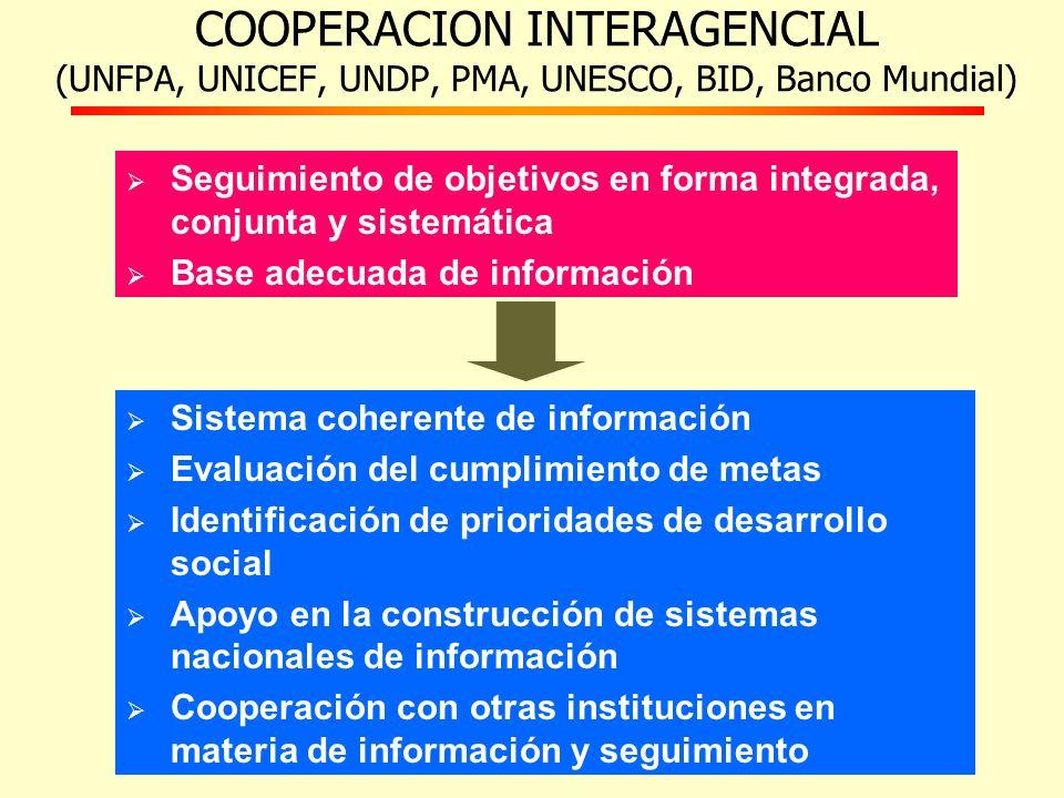 COOPERACION INTERAGENCIAL (UNFPA, UNICEF, UNDP, PMA, UNESCO, BID, Banco Mundial) Seguimiento de objetivos en forma integrada, conjunta y sistemática Base adecuada de información Sistema coherente de información Evaluación del cumplimiento de metas Identificación de prioridades de desarrollo social Apoyo en la construcción de sistemas nacionales de información Cooperación con otras instituciones en materia de información y seguimiento