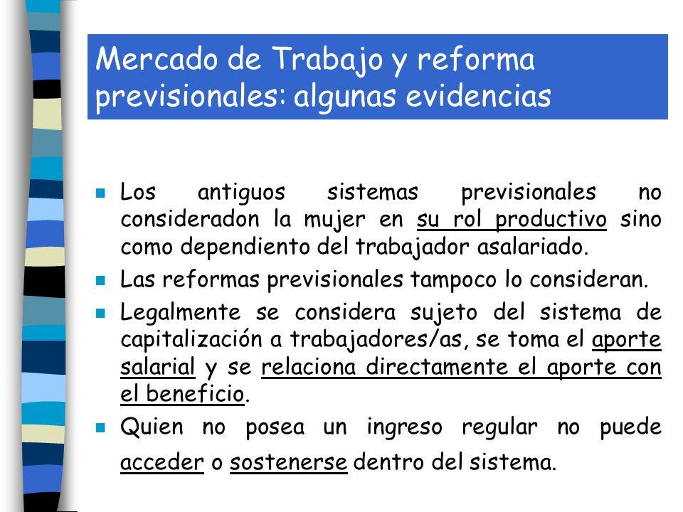 Mercado de Trabajo y reforma previsionales: algunas evidencias n Los antiguos sistemas previsionales no consideradon la mujer en su rol productivo sino como dependiento del trabajador asalariado.