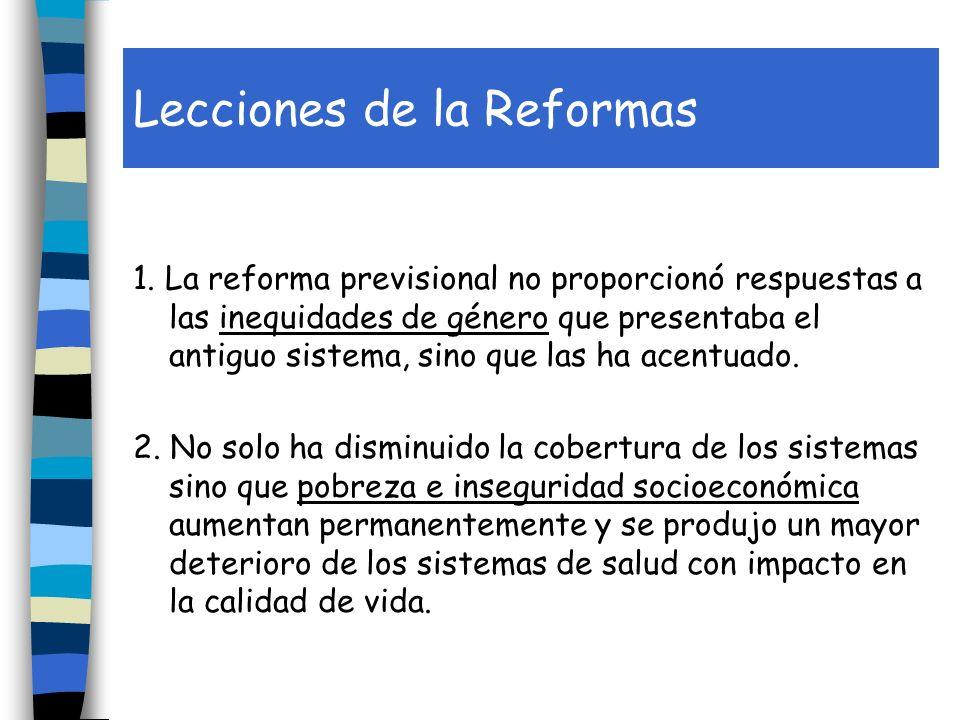 Lecciones de la Reformas 1.