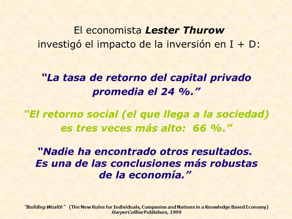 El economista Lester Thurow investigó el impacto de la inversión en I + D: