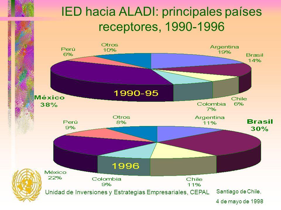 Santiago de Chile, 4 de mayo de 1998 Unidad de Inversiones y Estrategias Empresariales, CEPAL IED hacia ALADI: principales países receptores, 1990-1996