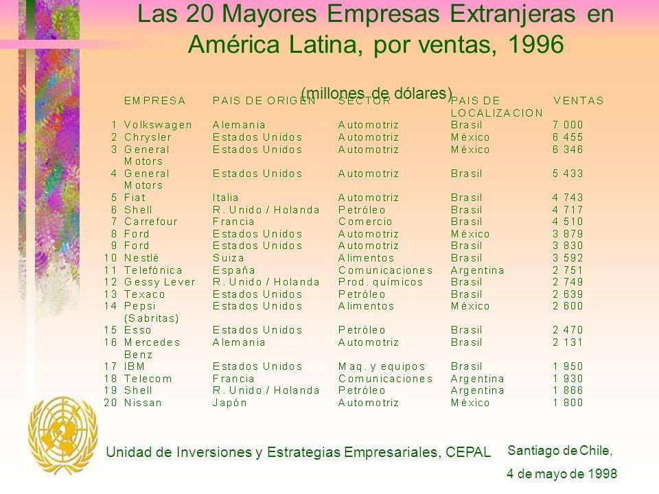 Santiago de Chile, 4 de mayo de 1998 Unidad de Inversiones y Estrategias Empresariales, CEPAL Las 20 Mayores Empresas Extranjeras en América Latina, por ventas, 1996 (millones de dólares)