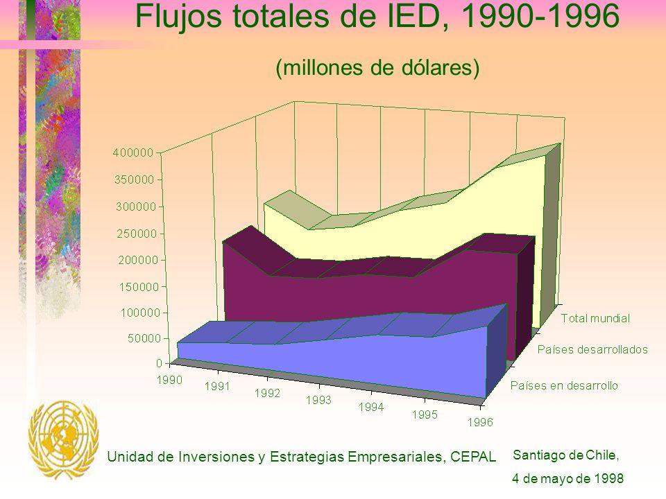 Santiago de Chile, 4 de mayo de 1998 Unidad de Inversiones y Estrategias Empresariales, CEPAL Flujos de IED a regiones en desarrollo, 1990-1996 (millones de dólares)