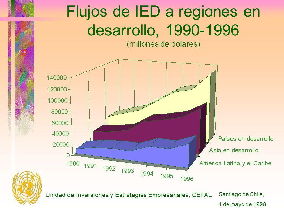 Santiago de Chile, 4 de mayo de 1998 Unidad de Inversiones y Estrategias Empresariales, CEPAL a) Deficiencias de los datos oficiales ?FMI: IED según modalidad (capital, reinversión, deuda intra- empresa); .