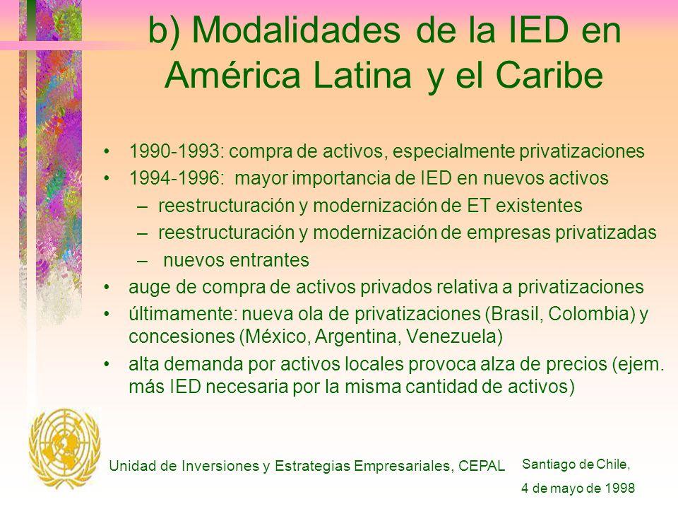 Santiago de Chile, 4 de mayo de 1998 Unidad de Inversiones y Estrategias Empresariales, CEPAL Flujos de IED, por modalidad, países de ALADI, 1990-1996: una aproximación (millones de dólares)
