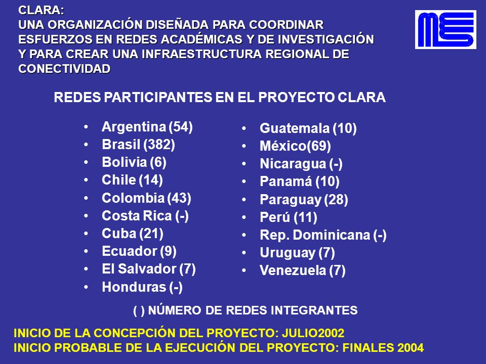 Argentina (54) Brasil (382) Bolivia (6) Chile (14) Colombia (43) Costa Rica (-) Cuba (21) Ecuador (9) El Salvador (7) Honduras (-) Guatemala (10) Méxi