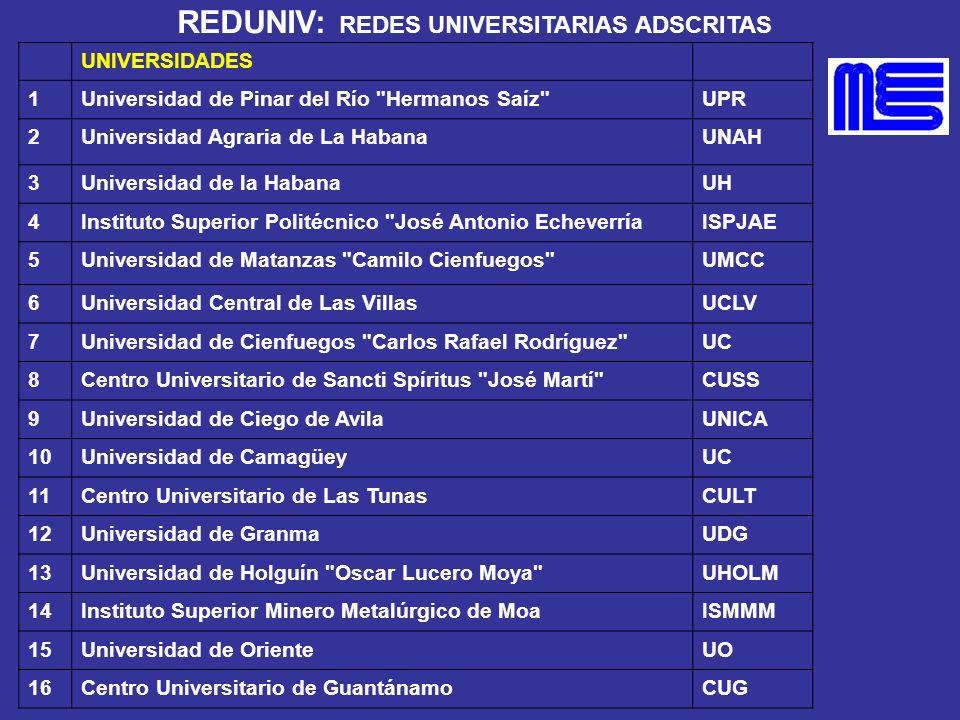 REDUNIV: REDES UNIVERSITARIAS ADSCRITAS UNIVERSIDADES 1Universidad de Pinar del Río