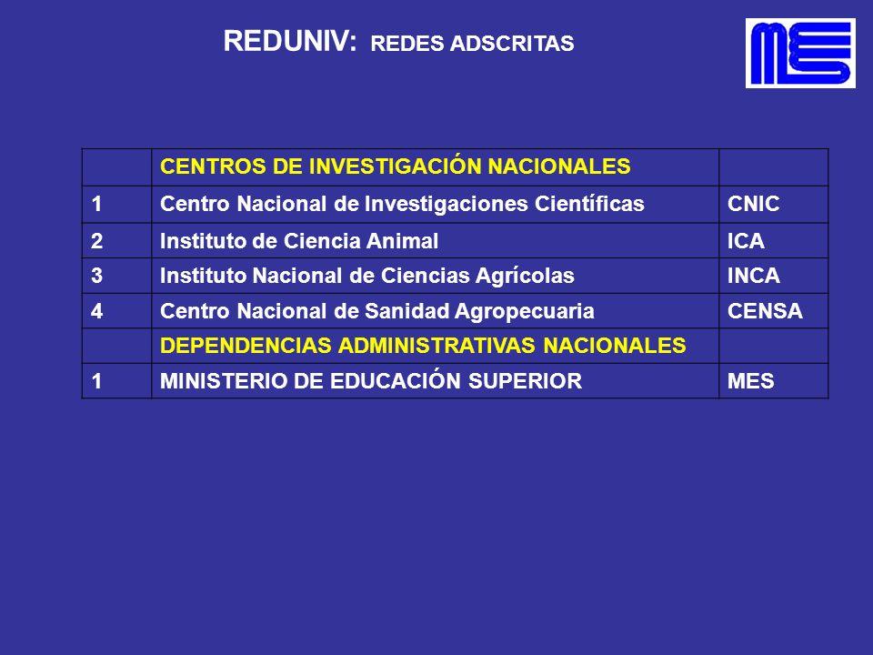 CENTROS DE INVESTIGACIÓN NACIONALES 1Centro Nacional de lnvestigaciones CientíficasCNIC 2Instituto de Ciencia AnimalICA 3Instituto Nacional de Ciencia